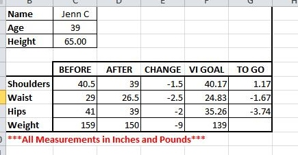 Jenn's before and after metrics from the 12 week contest.