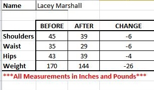 Lacey's contest stats.