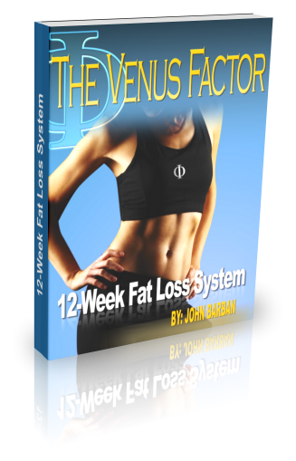 In the audio podcast John answers how all the pieces of of the 12 week fat loss program work and fit together.
