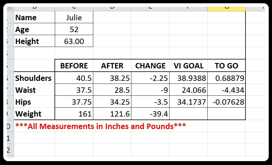 Julie's 12 week contest metrics.