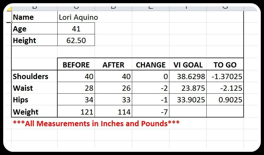 Lori's 12 week contest metrics.