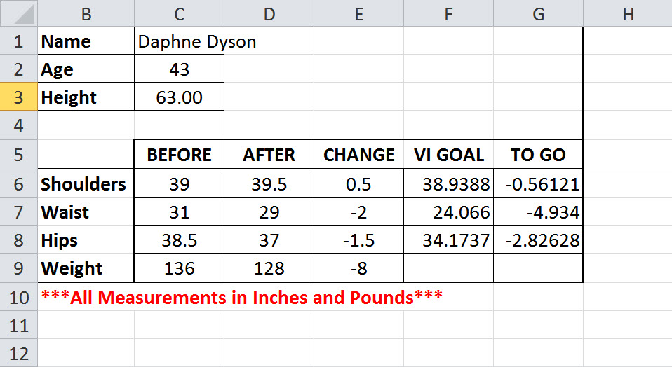 Eight pounds and four inches in twelve weeks is darn good progress for a female with all the adversity Daphne faced and hurdled.  This is more the reality that most women face with weight loss.