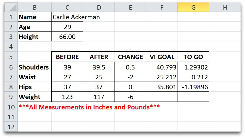 Carlie's metrics before and after the 12 week contest.