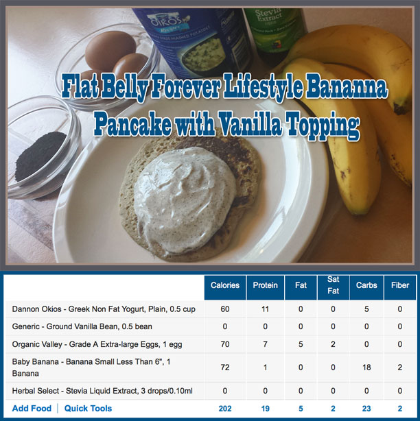 Mash the banana with a fork, whip in the egg, and cook the pancake on a grill. Mix the yogurt, vanilla bean, and Stevia or Truvia.  Top the pancake with the vanilla yogurt topping.  Use coconut yogurt if you can't eat yogurt.