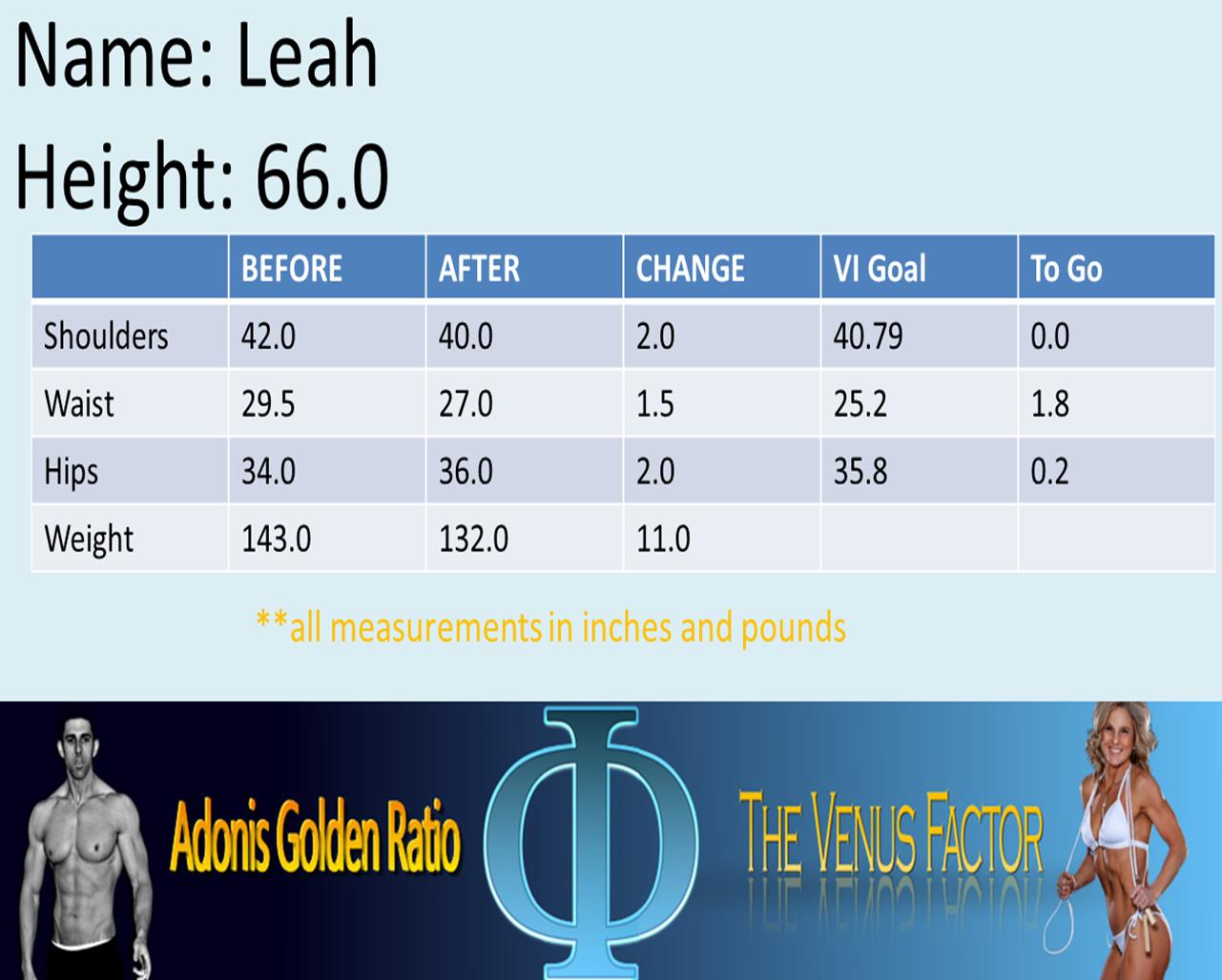 Leah Metrics